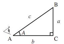 正弦と余弦の定義を表す図