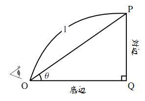 斜辺の長さが $1$ である直角三角形