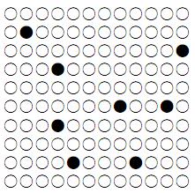 白丸と黒丸