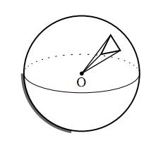球の表面積