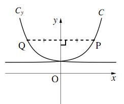 $y$ 軸に関する対称移動
