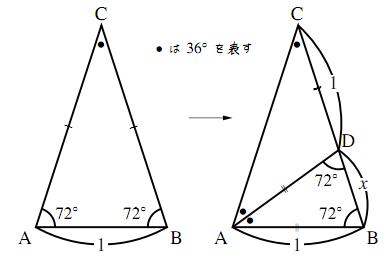 $36^\circ$、$72^\circ$、$72^\circ$ の三角形