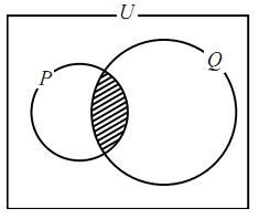 「かつ」の真理集合の図