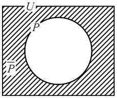 条件の否定を表す図