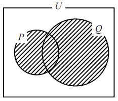 「または」の真理集合の図