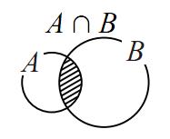 共通部分を表す図