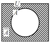 補集合を表す図