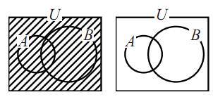 $A$ と $\overline{A}$ の和集合と共通部分
