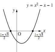 $y=x^2-x-1$ のグラフと $x$ 軸との共有点