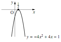 $y=-4x^2+4x-1$ のグラフと $x$ 軸との共有点