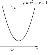 $y=x^2-x+1$ のグラフと $x$ 軸との共有点