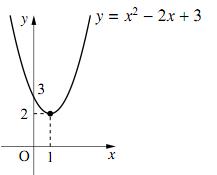$y=x^2−2x+3$