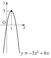 $y=−3x^2+6x$
