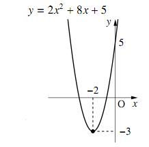 $y=2x^2+8x+5$