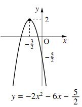 $y=-2x^2-6x-\dfrac{5}{2}$