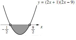 1で与えられた不等式のグラフ