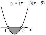2で与えられた不等式のグラフ