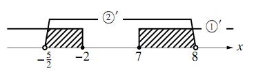 1で求める不等式の範囲