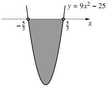 $(3)$ のグラフ