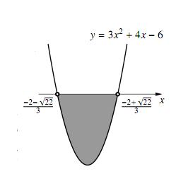 $(4)$ のグラフ