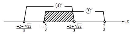 2で求める不等式の範囲