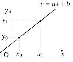 直線の傾きの図
