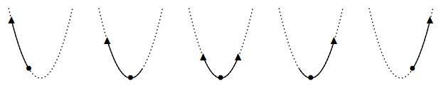 放物線の最大値と最小値の図