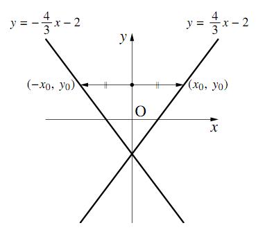 $y$軸に対称な2本の直線