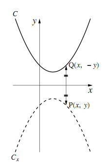 $y=-\dfrac{1}{2}x^2+x-\dfrac{3}{2}$