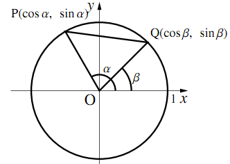 正弦と余弦の加法定理の図その1