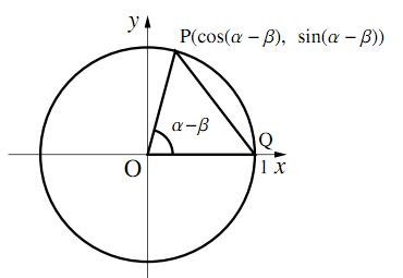 正弦と余弦の加法定理の図その2
