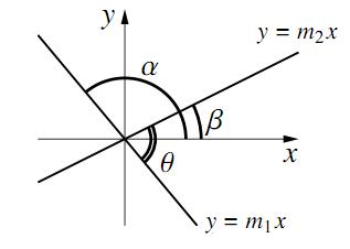2直線のなす角の図その3