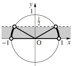 三角関数を含む関数・方程式・不等式〜その1〜の解答の図その4