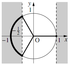 三角関数を含む関数・方程式・不等式〜その2〜の解答の図その5
