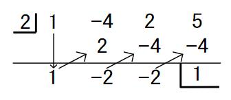 組立除法の図その2