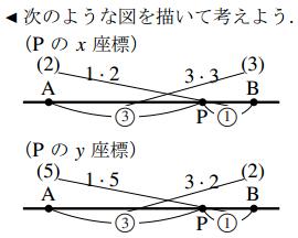座標平面上の内分点の解答の図その1