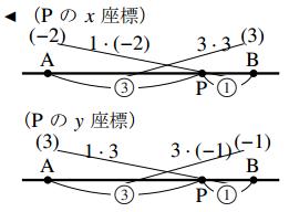 座標平面上の内分点の解答の図その2