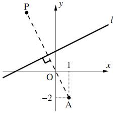 直線に対して対称な点の解答の図その1