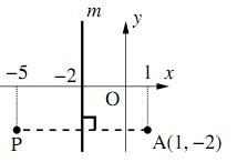 直線に対して対称な点の解答の図その2
