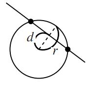 「円と直線の共有点」についての図その1