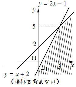 いろいろな領域の解答の図その1