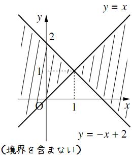 いろいろな領域の解答の図その6