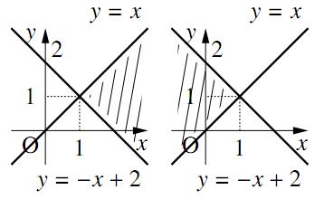 いろいろな領域の解答の図その5