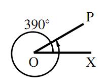 一般角の練習〜その2〜の解答の図その2