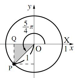 三角関数の定義についての図その1