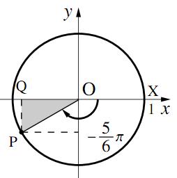 三角関数の定義についての図その2