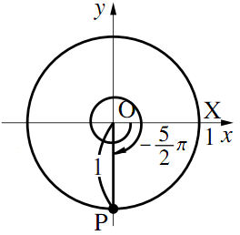 三角関数の定義についての図その3