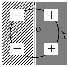 三角関数の符号と動径の象限の図その2