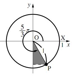 任意の角に対する三角関数の値の解答の図その1