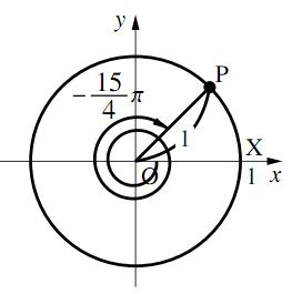 任意の角に対する三角関数の値の解答の図その4